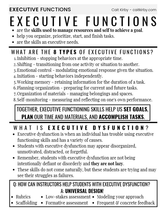 Black text on white background infographic that says 'executive functions.'